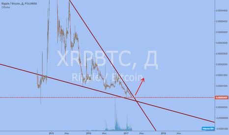 XRPBTC: РИПЛ Ripple (XRP) выход из клина