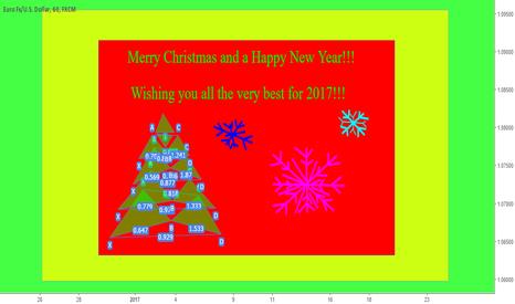 EURUSD: Merry Christmas and Happy New Year!!!