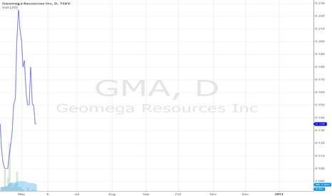 GMA: Geomega