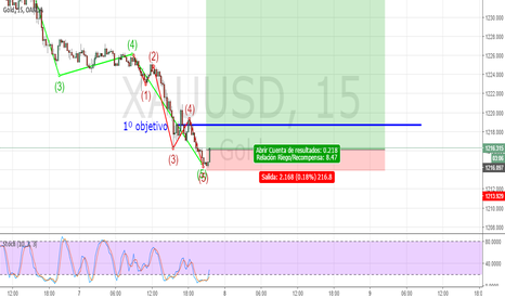 XAUUSD: SEGUNDO INTENTO - VUELVO LARGO