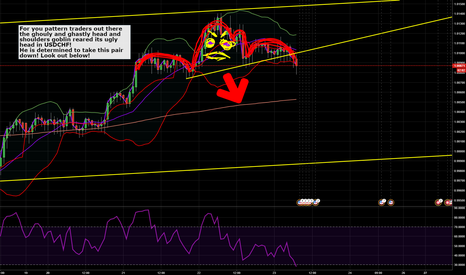 USDCHF: BEWARE! A scary monster has appeared on our USDCHF charts!!