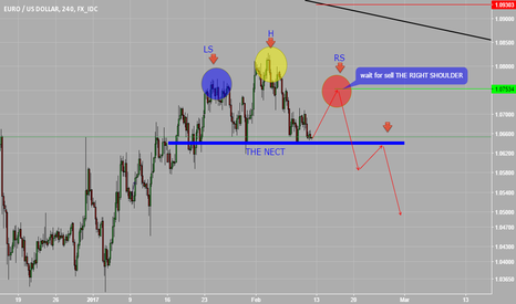 EURUSD: wait for short