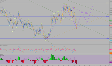 XAUUSD: GOLD, Good Swing Trade