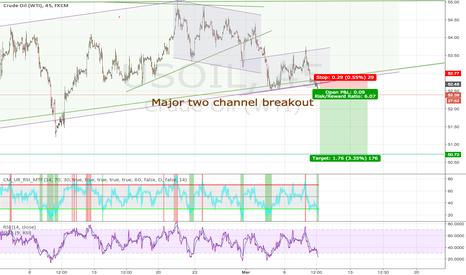 USOIL: OIL Major two channel breakout