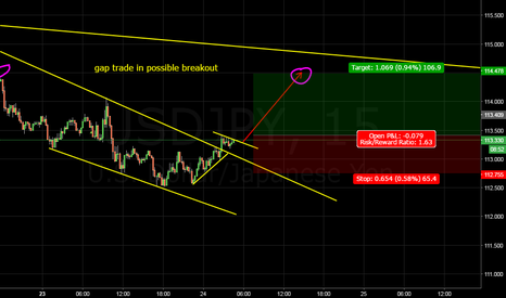 USDJPY: bought this
