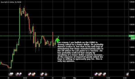 EURUSD: The reason I am short term bullish on the EURO