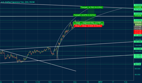 USDJPY: USDJPY Big Current Picture Before FOMC