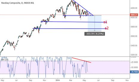NASX: Descending triangle
