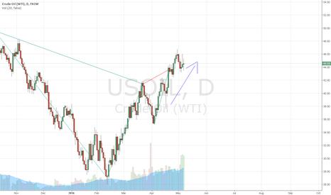USOIL: Uptrend Oil