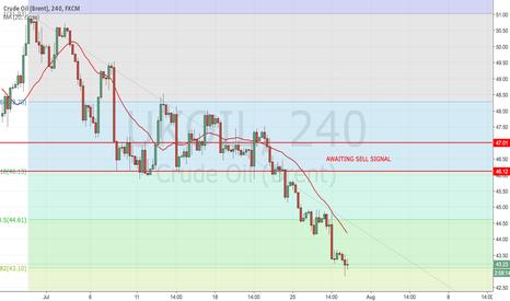 UKOIL: 28.07.14 BRENT OIL