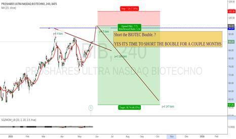 BIB: BIOTECH Short the BIOTECH bubble ?