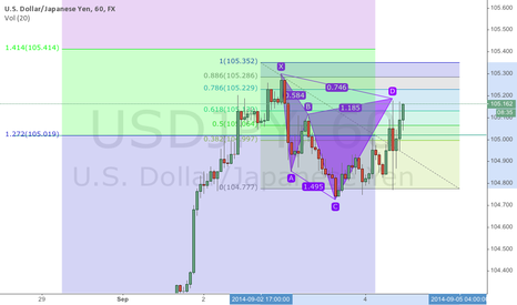USDJPY: Some short trade for uj