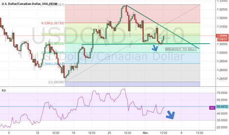 USDCAD: USDCAD  IS CHANCE TO SELL