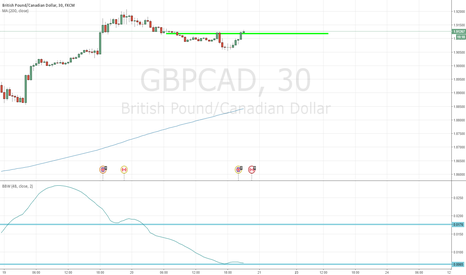 GBPCAD: Volatility Breakout GBPCAD 30m Long 20160520