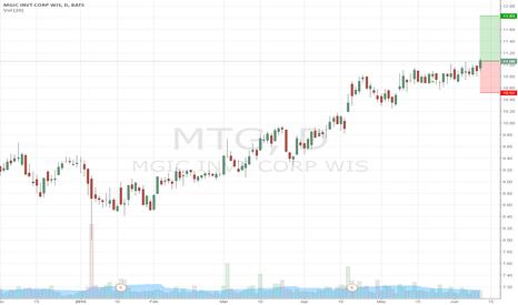 MTG: buy mtg
