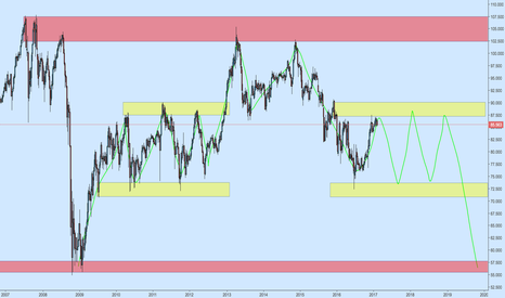 AUDJPY: Massive AUDJPY Structure on the Weekly