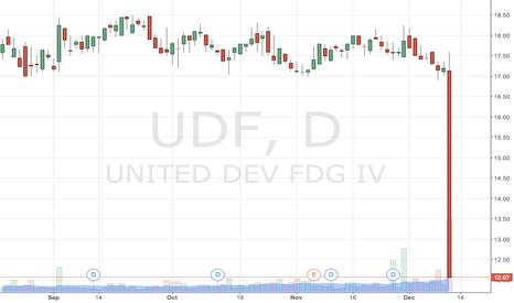 UDF: the #CITRON effect.