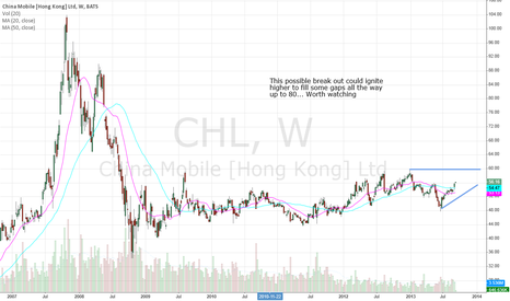 CHL: China Mobile