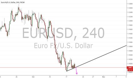 EURUSD: downtrend continuation on E/U