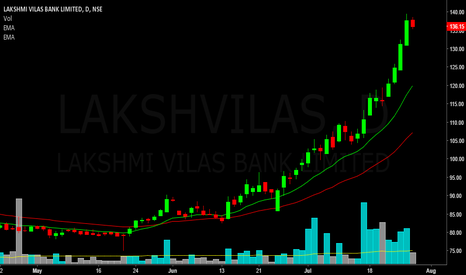 LAKSHVILAS: Broke With Volume