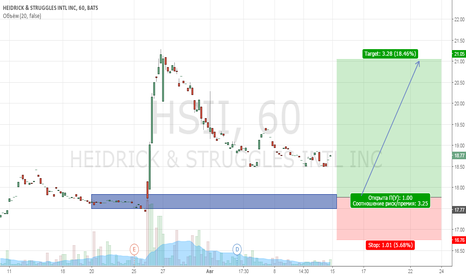 HSII: $HSII Rally UP!