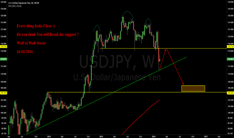 USDJPY: Do you think Yen will Break his support ?