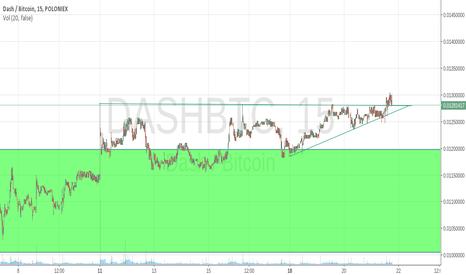 DASHBTC: triangle