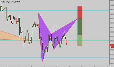 USDJPY: Ahead possibly by tomorrow, bear bat