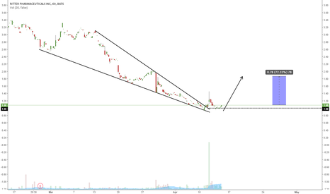 RTTR: RRTR GOING FOR A WAVE UP?