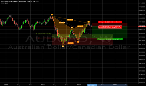 AUDCAD: AUDCAD Gartley Short W1
