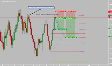 USDCAD: USD/CAD - Short based on Murrey and Structure