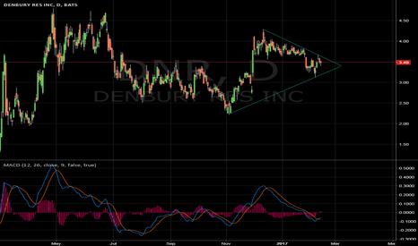 DNR: wedge