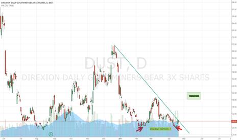 DUST: Dust new target
