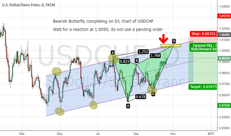 USDCHF: USDCHF - Bearish Butterfly at channel extreme