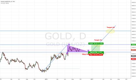 GOLD: CENTRAL BANK BUBBLE PLAY - Long Gold, Silver & Bitcoin