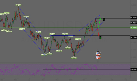 AUDUSD: AUDUSD Daily IDEA
