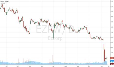 EZPW: Possible bounce in EZPW