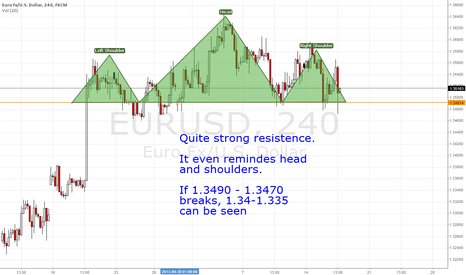 EURUSD: Bearish struggle on 1.3490