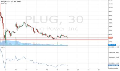 PLUG: Good Support around 5.90