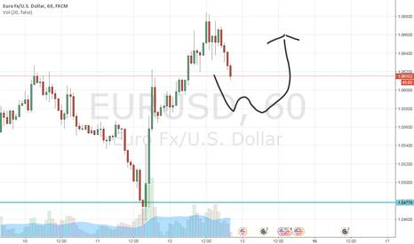 EURUSD: keep long