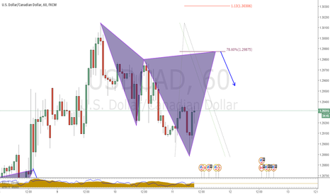 USDCAD: Potential short opportunity