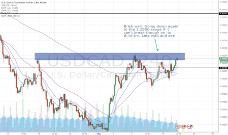 USDCAD: Bricks weigh ya down