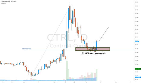 CTRL: CTRL+ALT+DEL