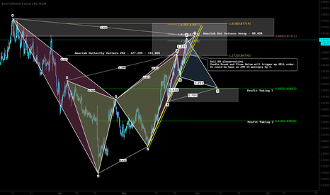 EURGBP: Short opportunity with pattern bias