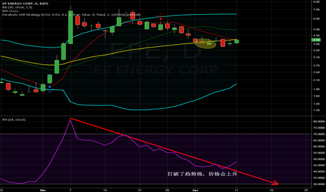 EPE:  Soon will go up