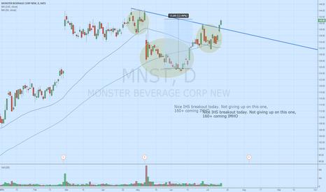 MNST: MNST IHS confirmed