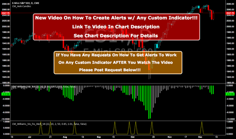 ES1!: New Video On How To Create Alerts w/ Any Custom Indicator!!!