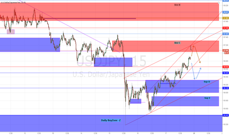 USDJPY: Confirm whether Daily Buyer is WIN or LOSE.