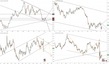 EURUSD: EUR/USD OVERVIEW – OVERALL SHORT