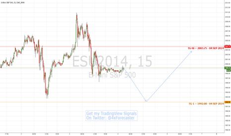 ESU2014: #ES Possible 1992 Decline, 2003.75 Recovery | $SPY $SPX #SP500